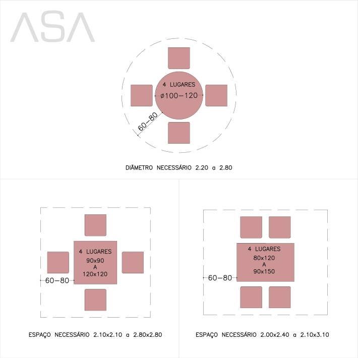 Excepcional Mesas de jantar – Qual o tamanho ideal? | JQ78